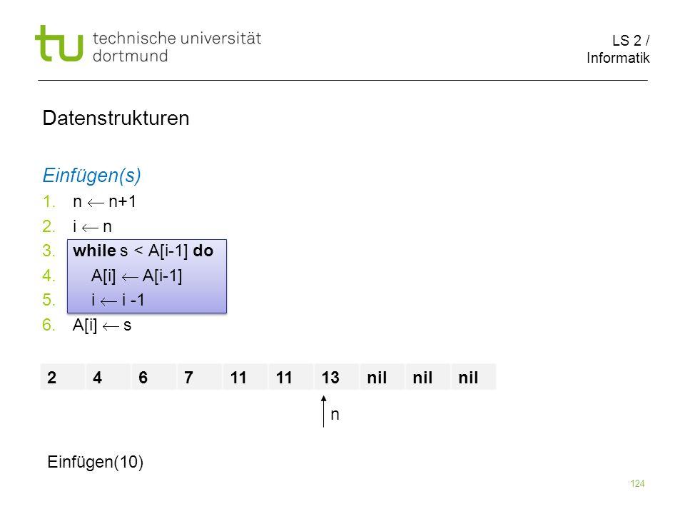 Datenstrukturen Einfügen(s) n  n+1 i  n while s < A[i-1] do
